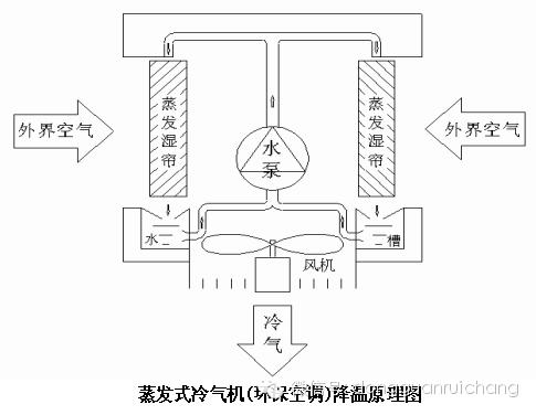 电路 电路图 电子 设计 素材 原理图 485_376
